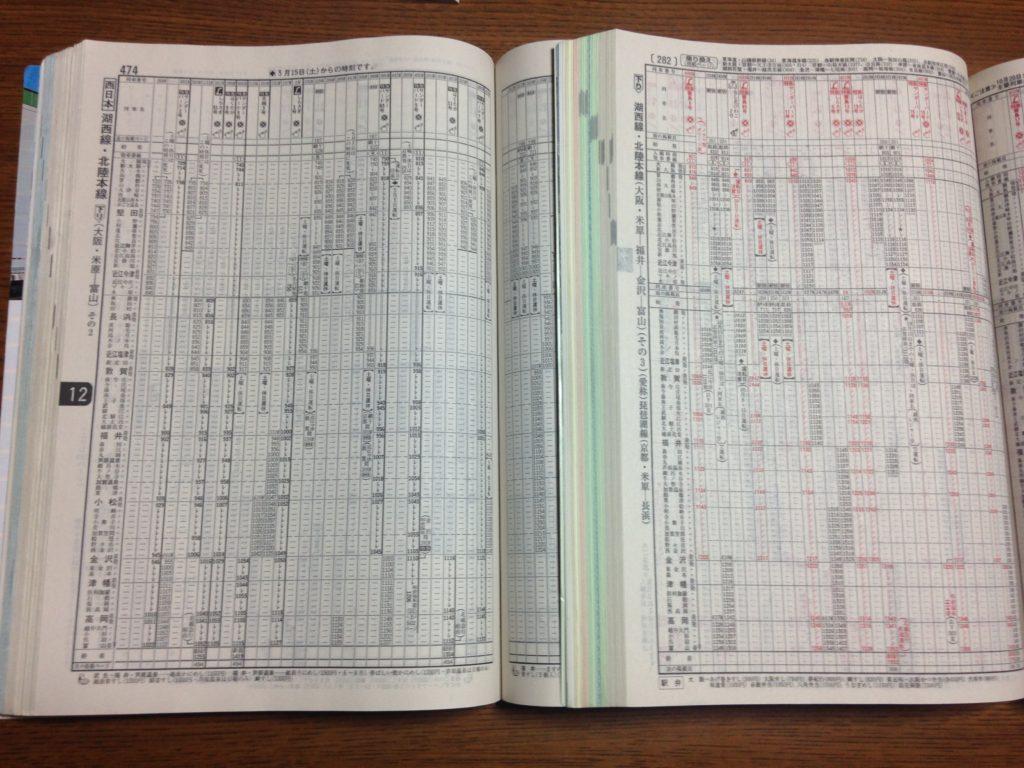 JTB時刻表とJR時刻表