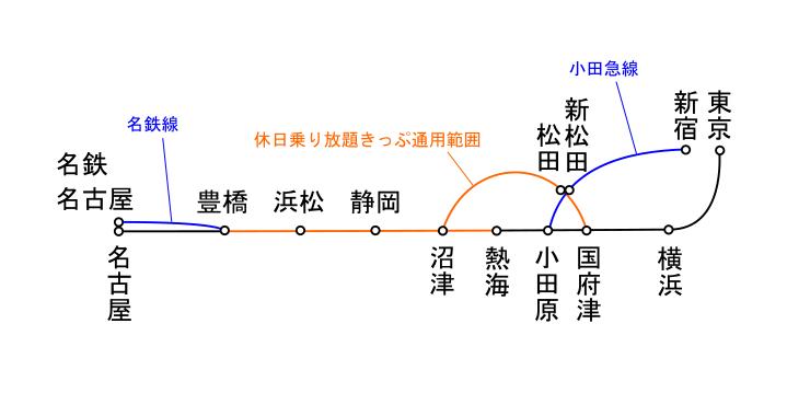 東京~名古屋間路線図