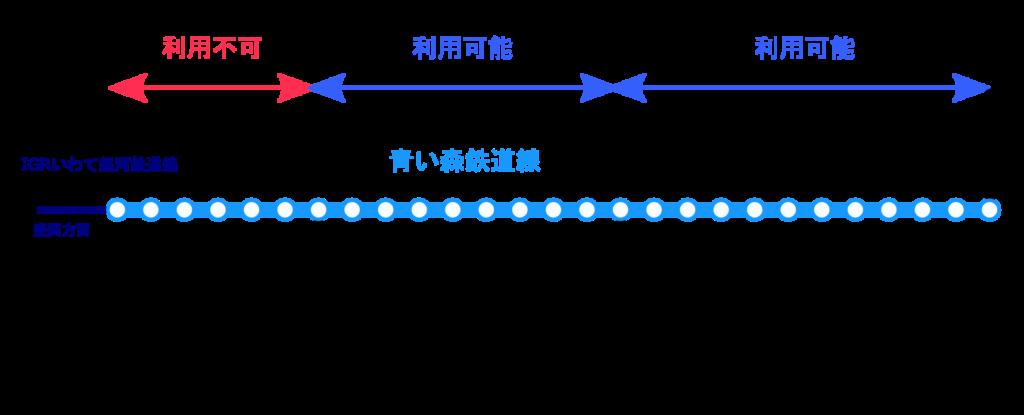 青い森鉄道-路線図