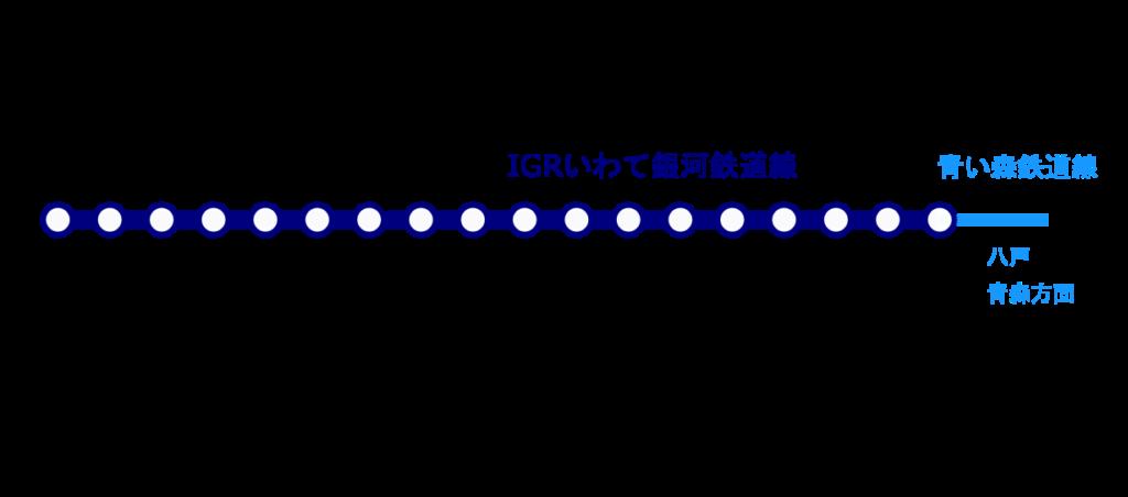 IGRいわて銀河鉄道線-路線図