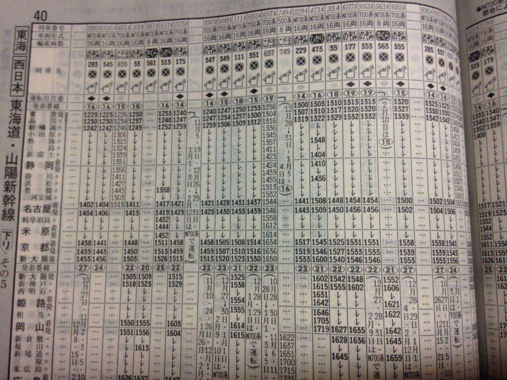 JTB時刻表-東海道新幹線