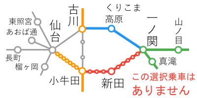 選択乗車-古川~一ノ関間