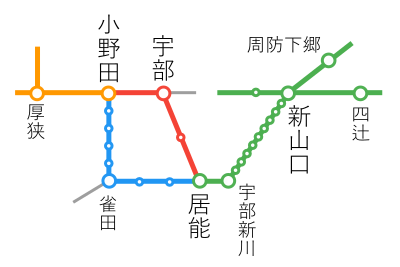 選択乗車-居能~小野田間