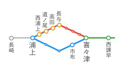 選択乗車-喜々津~長与間