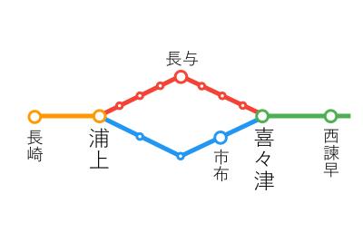 選択乗車-喜々津~浦上間