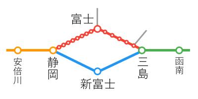 選択乗車-三島~静岡間