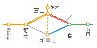 選択乗車-三島~富士間