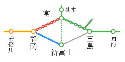 選択乗車-静岡~富士間