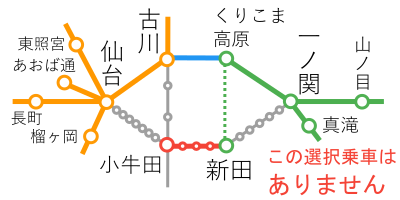 選択乗車-仙台~一ノ関間