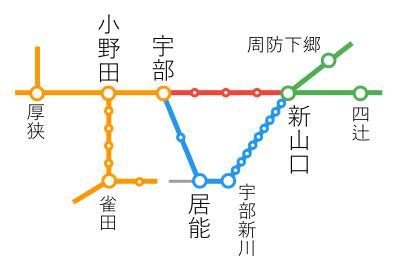 選択乗車-新山口~宇部間