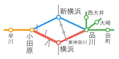 選択乗車-品川~小田原間