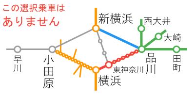 選択乗車-品川~新横浜間