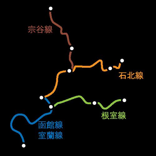 えきねっとトクだ値設定区間(JR北海道の在来線特急)
