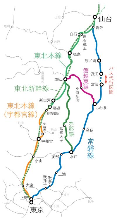 東京~仙台間-路線図-他経路