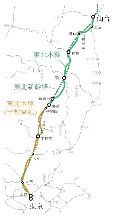東京~仙台間-路線図