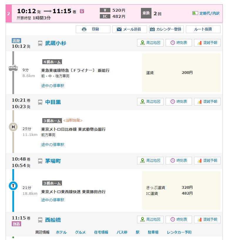 武蔵小杉~西船橋間 検索結果(Navitime)