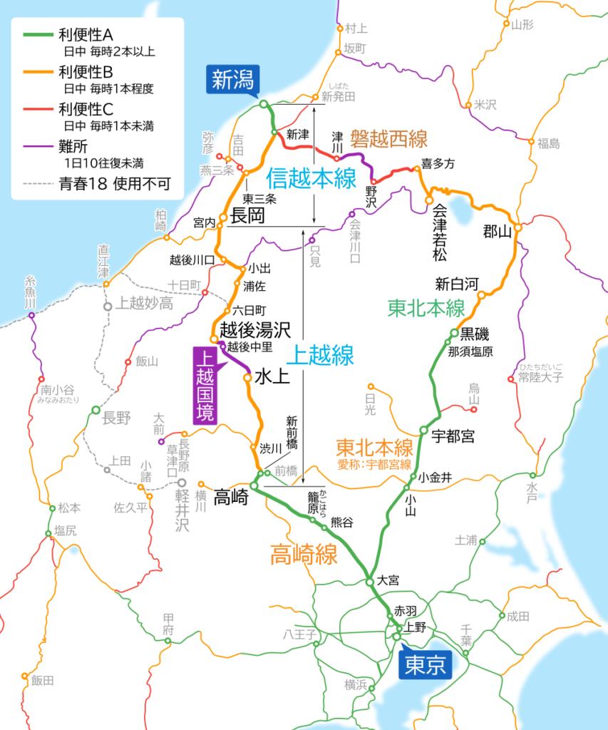 東京~新潟間-路線図-利便性