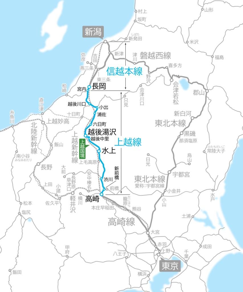 高崎~長岡間-路線図
