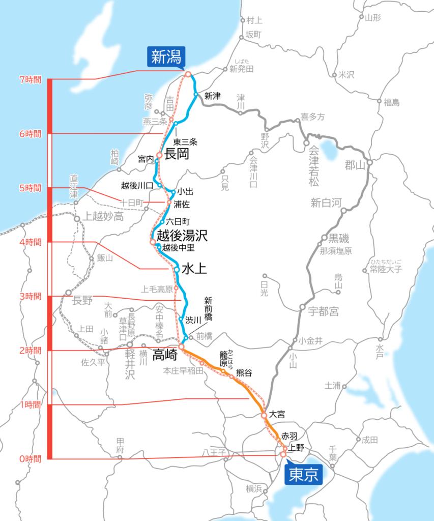 東京~新潟間-路線図-所要時間