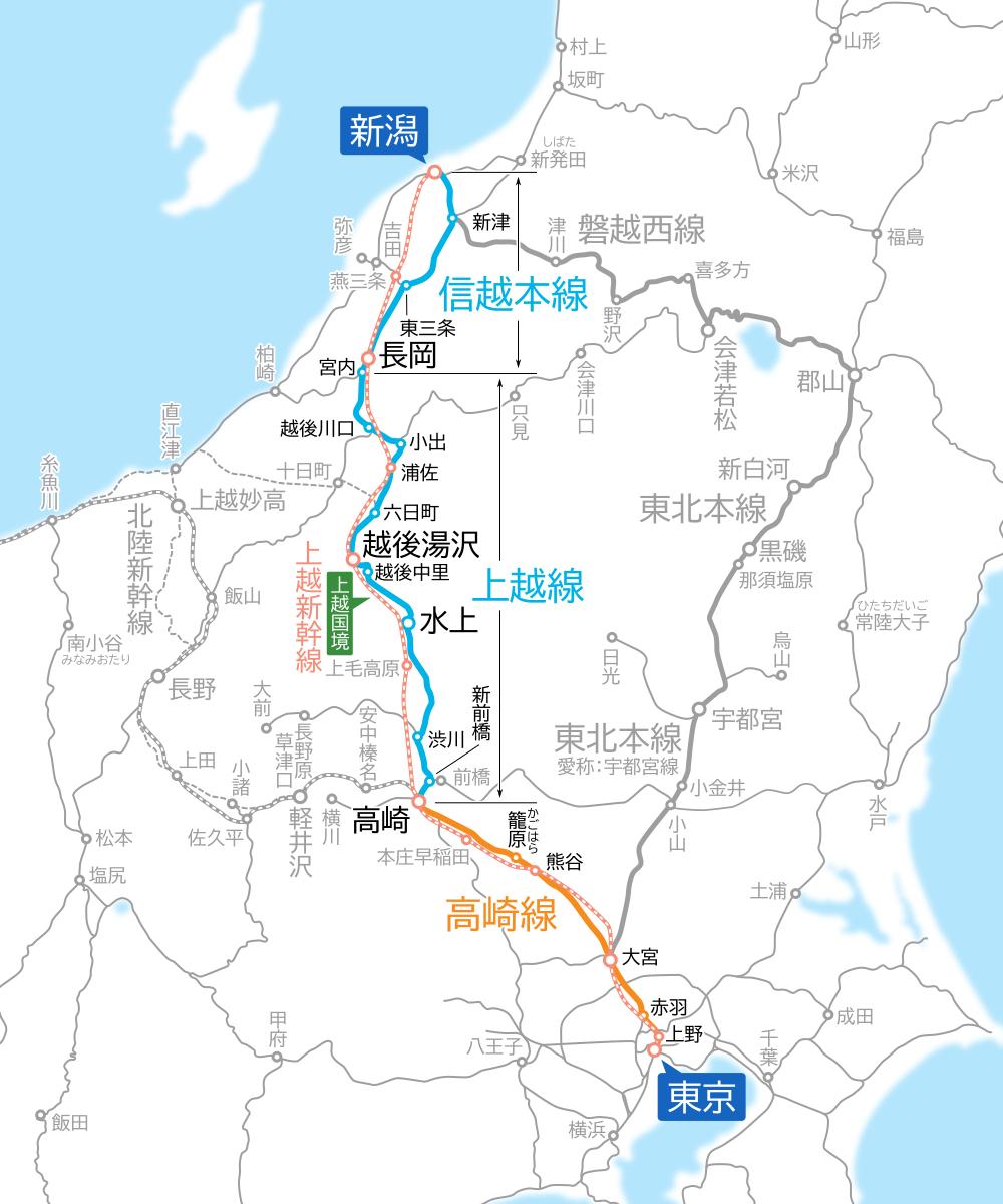 東京~新潟間-路線図