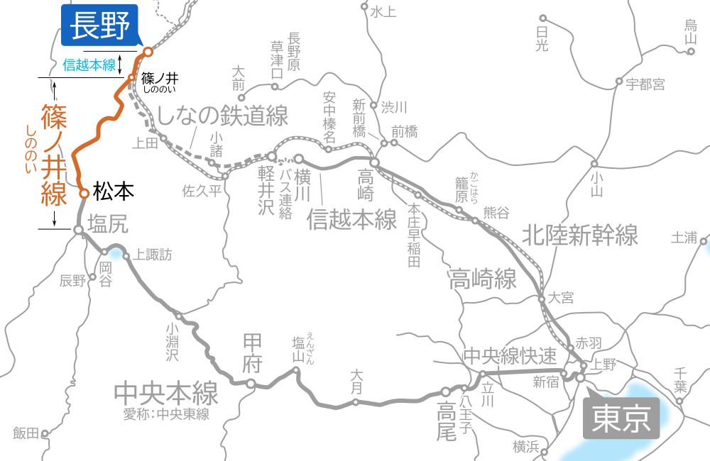 東京~長野間-路線図-松本~長野
