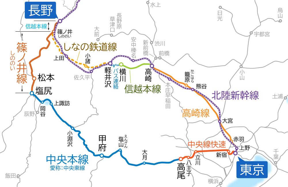 東京~長野間-路線図-他経路