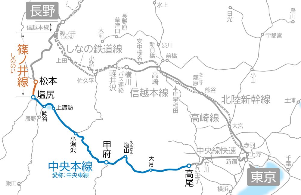 東京~長野間-路線図-高尾~松本