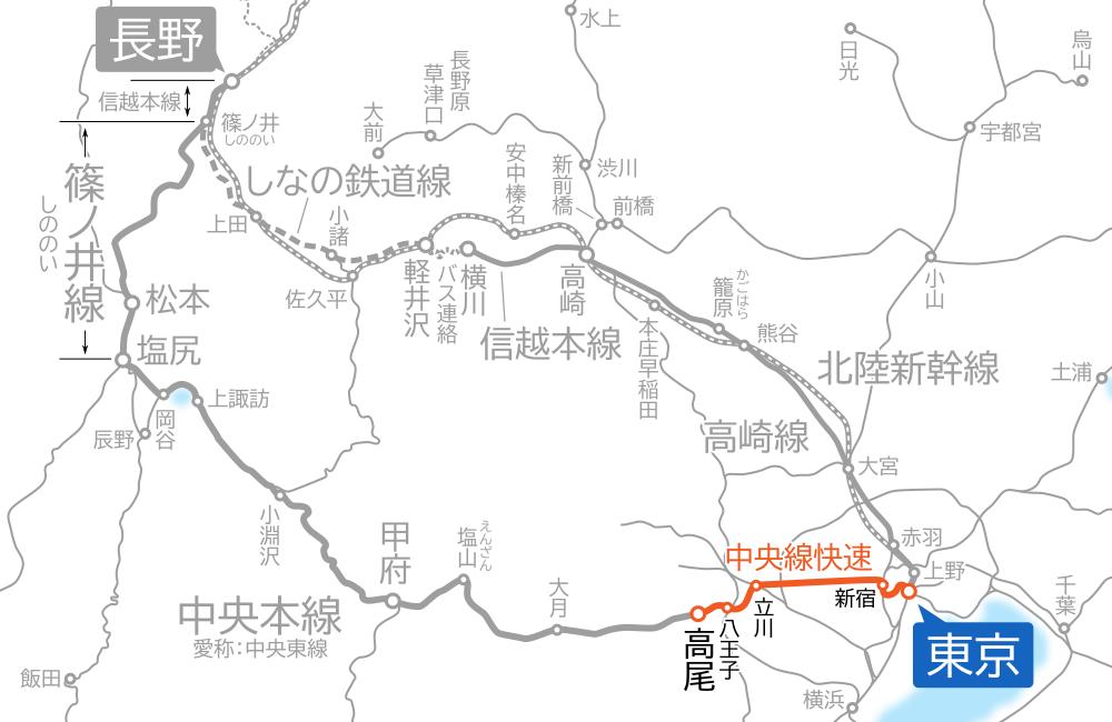 東京~長野間-路線図-東京~高尾