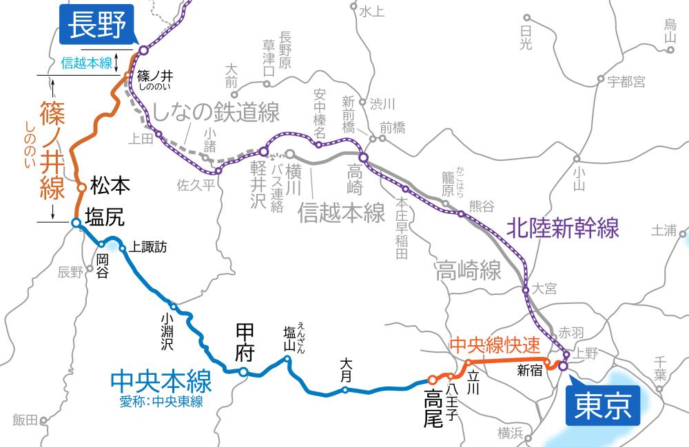 東京~長野間-路線図