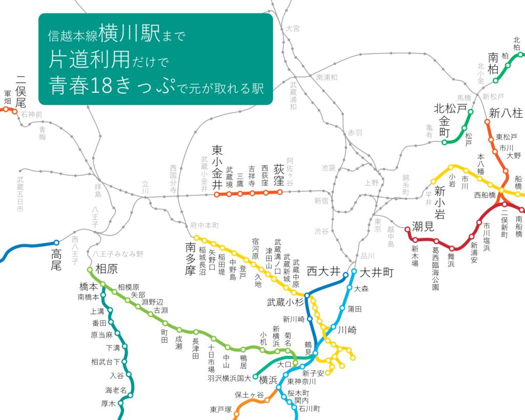 横川まで2,410円以上かかる駅