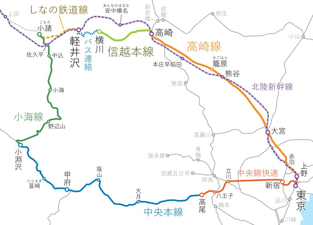 東京~軽井沢間-路線図-他経路