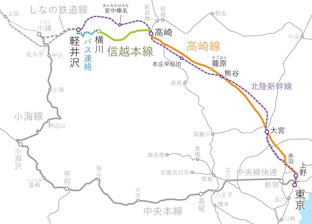 東京~軽井沢間-路線図