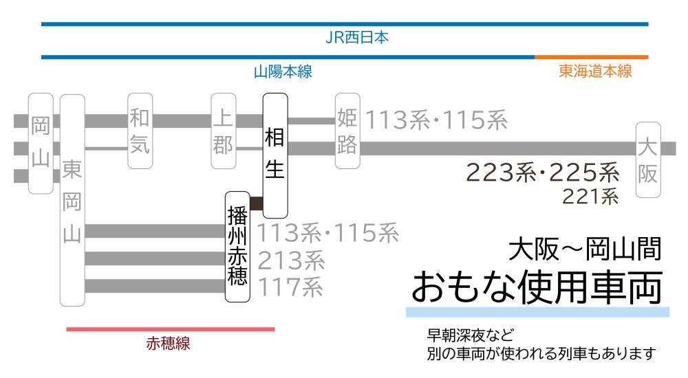 大阪~岡山間-おもな使用車両(相生~播州赤穂間)