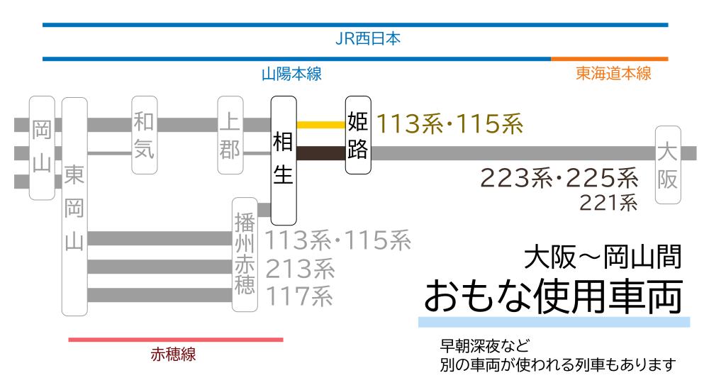 大阪~岡山間-おもな使用車両(姫路~相生間)