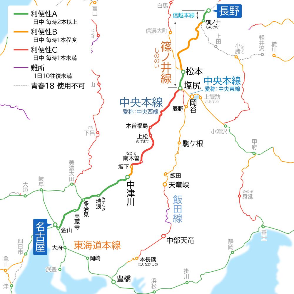 名古屋~長野間-路線図-利便性