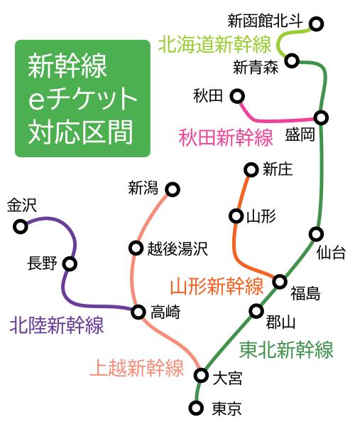 新幹線eチケット対応区間